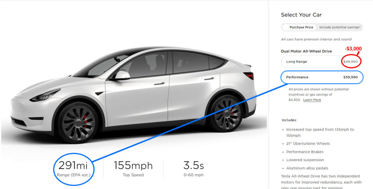 Tesla Model Y Price goes down with Performance variant getting new EPA estimated range.
