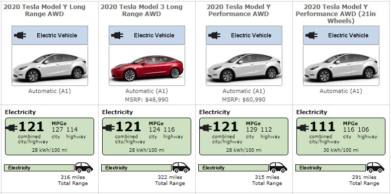Tesla Model Y and Model 3 EPA range and efficiency numbers comparison chart.
