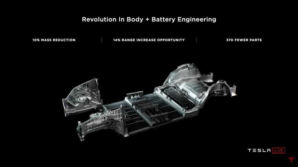 Front and rear single-piece castings and structural battery. This brings a new revolution in car body + EV battery engineering.