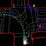 Tesla FSD Beta neural net vision.
