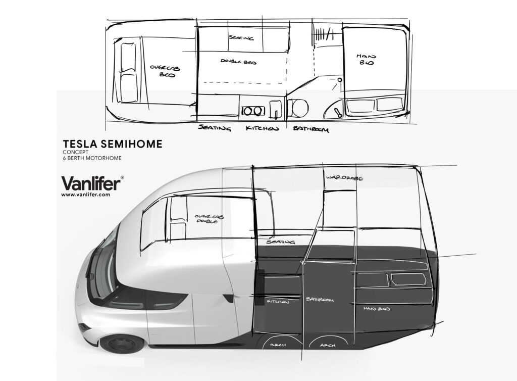 Electric RV concept design sketch based on a Tesla Semi Truck.