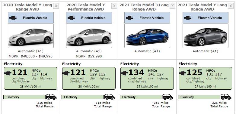 EPA estimated ranges of 2020 and 2021 Tesla Model Y vs. 2021 Tesla Model 3.