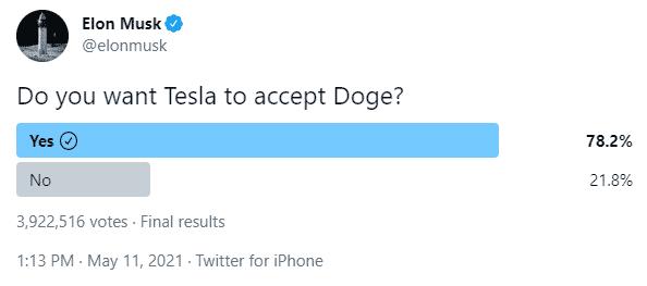 Elon Musk poll tweet: Do you want Tesla to accept Doge?