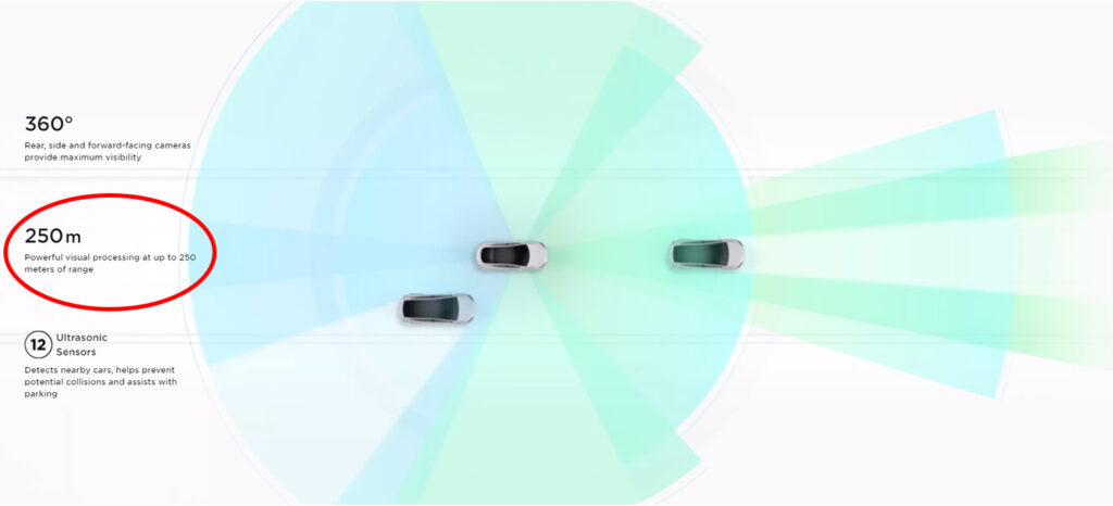 Tesla replaces forward-facing radar with the a pure vision-based Autopilot/FSD system.