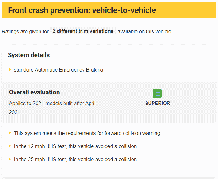 IIHS 2021 Tesla Model 3 AEB and Front Collision safety systems rating.