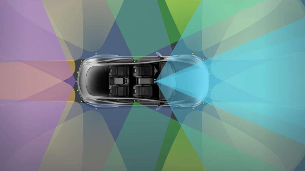 Graphic visualization of the Tesla Autopilot FSD capability (cameras and ultrasonic sensors).